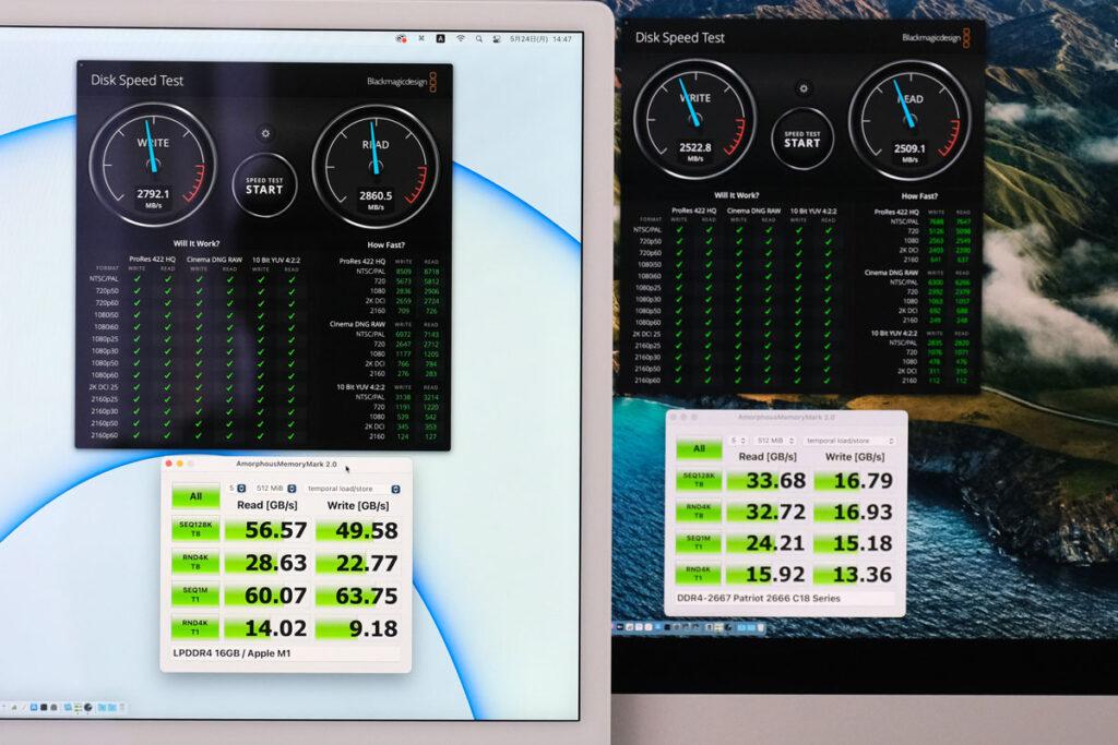 iMac 24インチ メモリとストレージのスコア