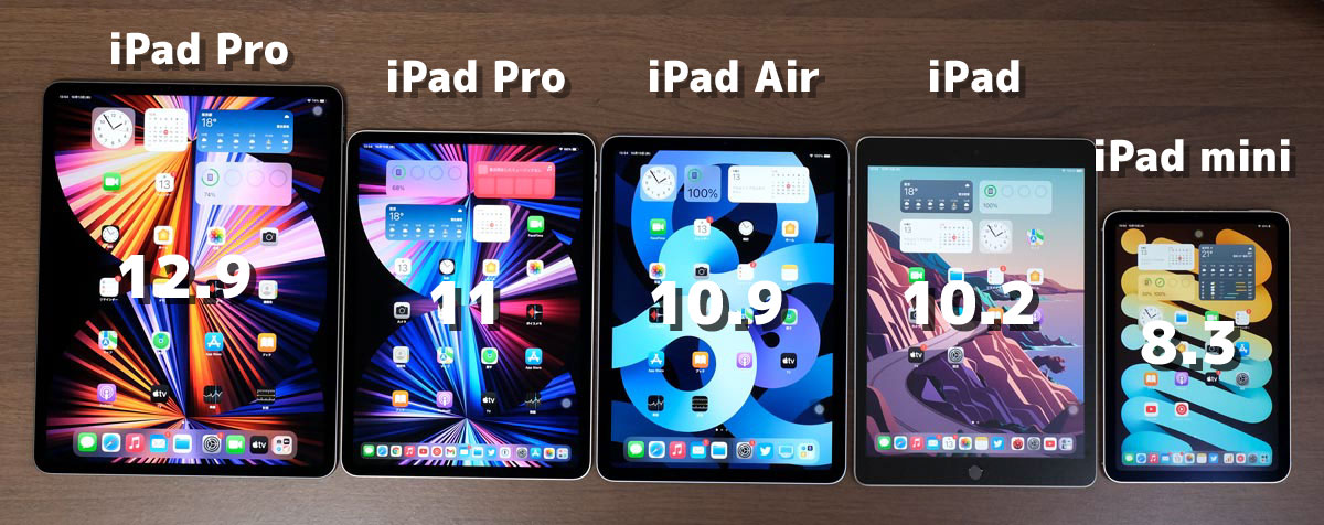 iPad Pro・iPad Air・iPad・iPad miniの画面サイズ比較