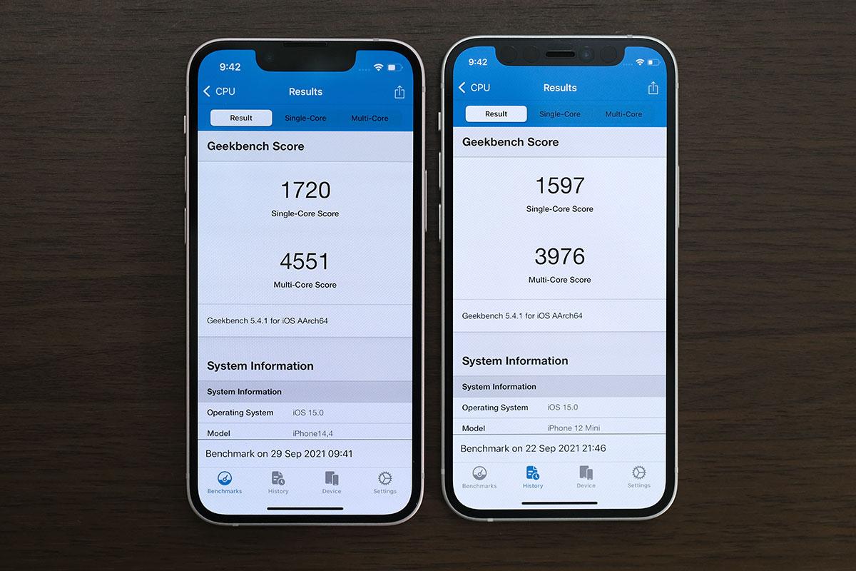 iPhone 13 mini Geekbenchベンチマークスコア